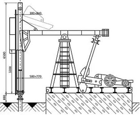 Габариты станка с мехатронным приводом МНК-1 по сравнению с габаритами серийного станка-качалки СКН5-3015.
